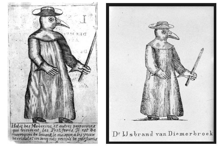 Pestdokters. Links afbeedling uit het boek van Manget (1721), rechts een hierop gebaseerde gravure, de Nijmeegse pestdokter IJsbrand van Diemerbroeck uitbeeldend